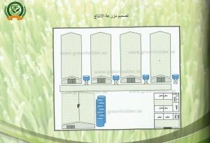 تصميم وتنفيذ مزرعة إنتاجية متكاملة من قبل جرين فودير