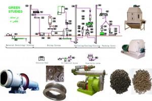مشاريع إنتاج الأسمدة العضوية الصلبة peelt3-300x200.jpg