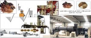 خطوط آلية كاملة لإنتاج الأعلاف والأسمدة من المخلفات العضوية