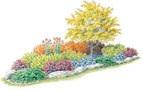 تصاميم مختلفه لمحتويات الحديقه من المزروعات
